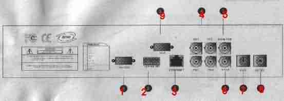 Kayıt Cihazı Arka Panel