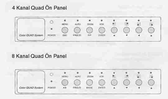 Cctv quad cihazı ön panel tanıtımı