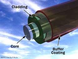 fiber optic kablo yapısı