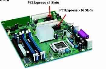 PCI Express slotlu ana kart