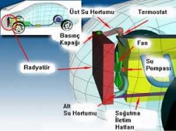 cooling-system-parts