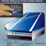 İnce film solar paneller